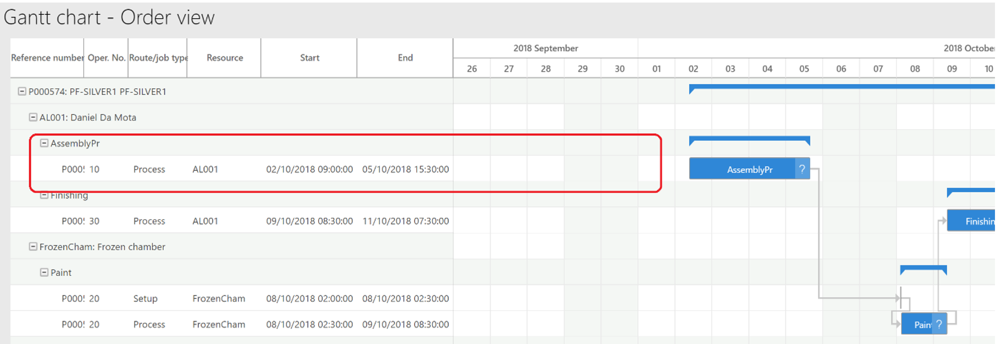 Dealing With Gantt Chart And The Question Mark Microsoft Dynamics